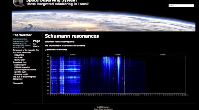 Rezonans Schumana- o co chodzi?